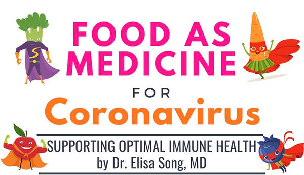Food as Medicine for Coronavirus
